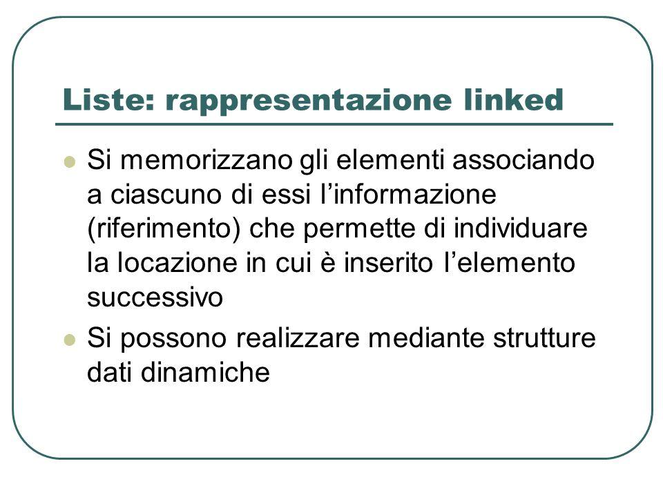 Liste: rappresentazione linked Si memorizzano gli elementi associando a ciascuno di essi linformazione (riferimento) che permette di individuare la locazione in cui è inserito lelemento successivo Si possono realizzare mediante strutture dati dinamiche
