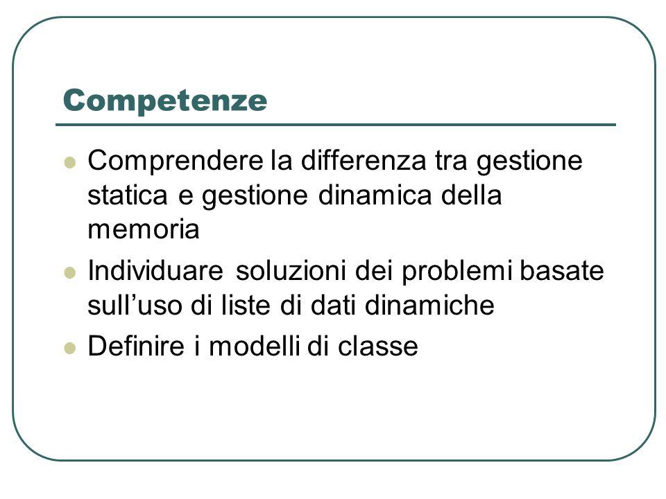 Competenze Comprendere la differenza tra gestione statica e gestione dinamica della memoria Individuare soluzioni dei problemi basate sulluso di liste di dati dinamiche Definire i modelli di classe