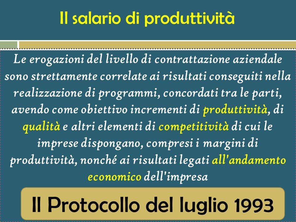 Lart. 2099 c.c. e i sistemi di retribuzione A TEMPO A COTTIMO (vietato per alcuni lavoratori, obbligatorio per altri) PARTECIPAZIONE AGLI UTILI O AI P
