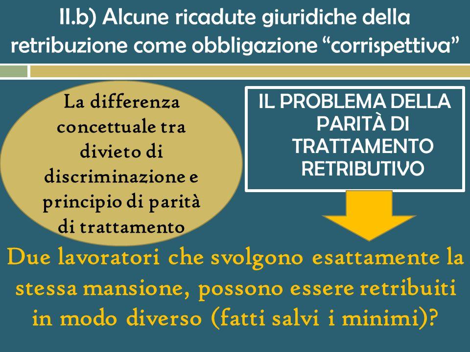 …segue: una conseguenza della impignorabilità Poiché i crediti di lavoro non sono compensabili, per il combinato disposto degli artt. 1246 n. 3 c.c. e