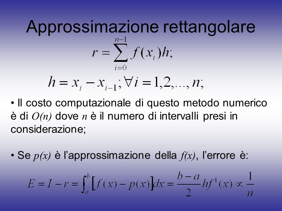 Il costo computazionale di questo metodo numerico è di O(n) dove n è il numero di intervalli presi in considerazione; Se p(x) è lapprossimazione della