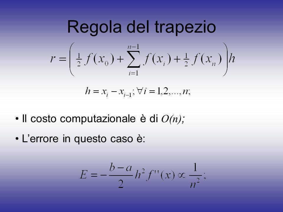 Il costo computazionale è di O(n) ; Lerrore in questo caso è: