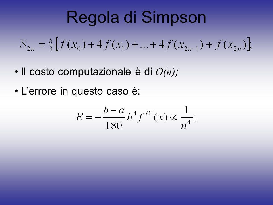 Regola di Simpson Il costo computazionale è di O(n) ; Lerrore in questo caso è: