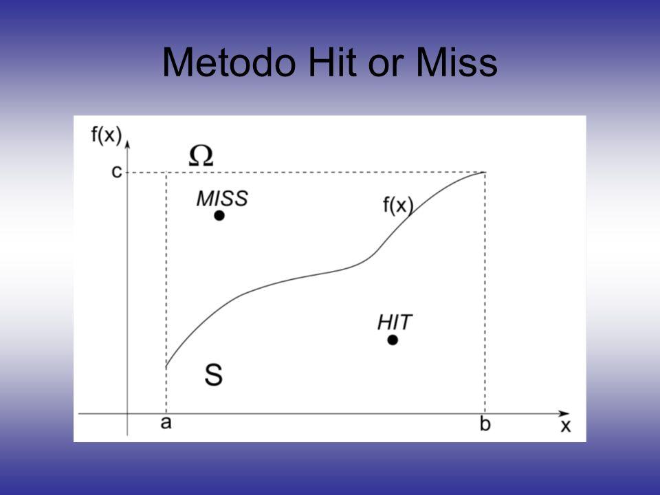 Metodo Hit or Miss