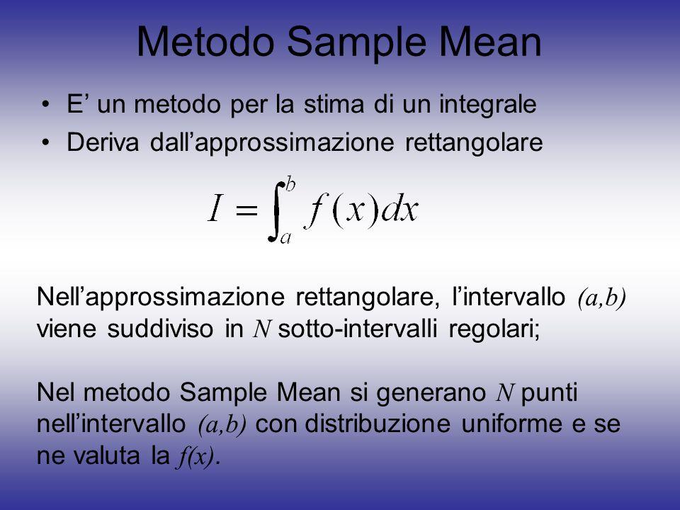 Metodo Sample Mean E un metodo per la stima di un integrale Deriva dallapprossimazione rettangolare Nellapprossimazione rettangolare, lintervallo (a,b