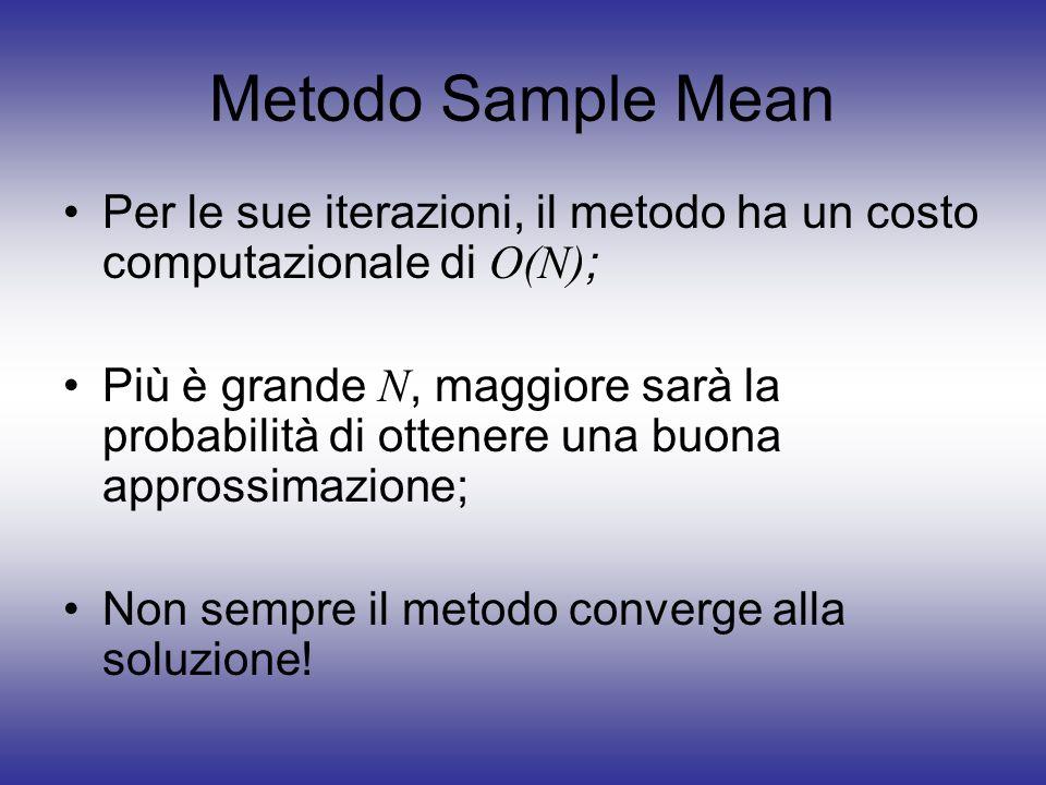 Metodo Sample Mean Per le sue iterazioni, il metodo ha un costo computazionale di O(N) ; Più è grande N, maggiore sarà la probabilità di ottenere una