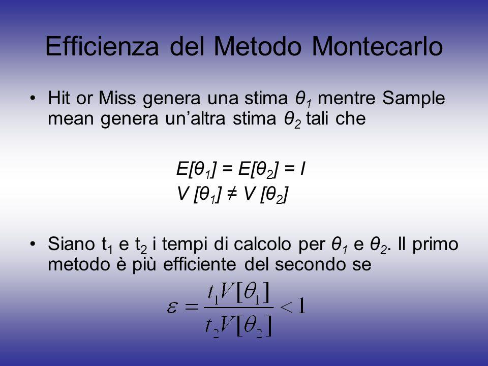 Efficienza del Metodo Montecarlo Hit or Miss genera una stima θ 1 mentre Sample mean genera unaltra stima θ 2 tali che E[θ 1 ] = E[θ 2 ] = I V [θ 1 ]