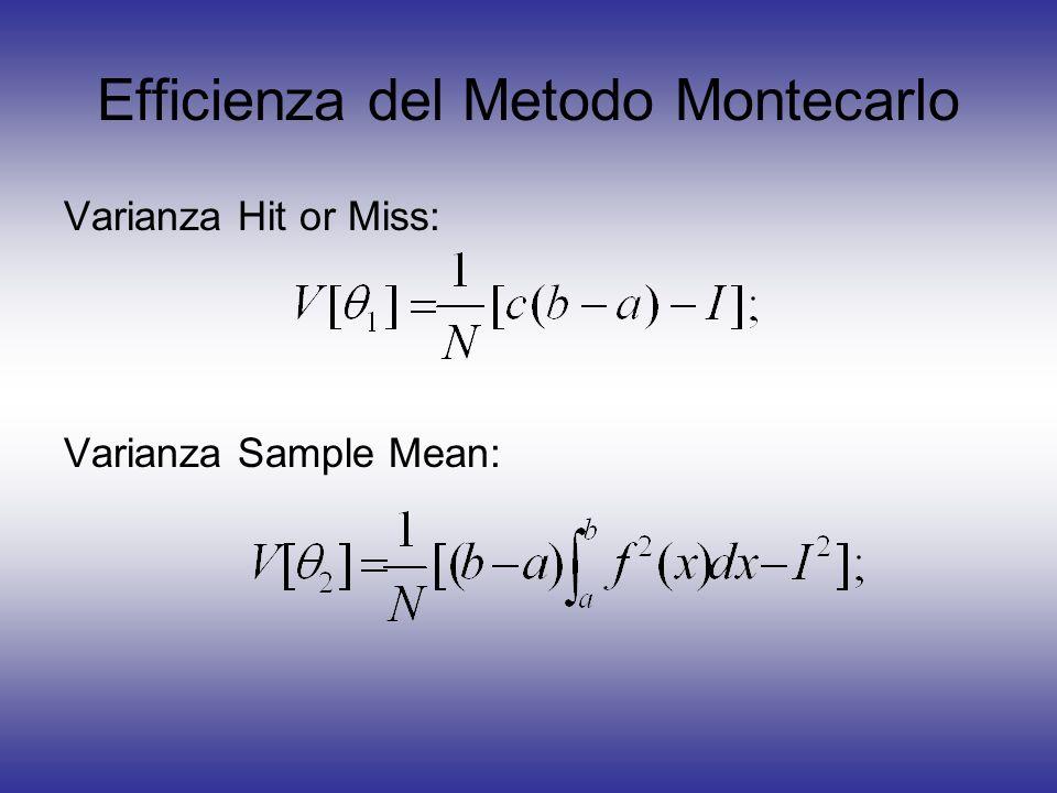 Efficienza del Metodo Montecarlo Varianza Hit or Miss: Varianza Sample Mean: