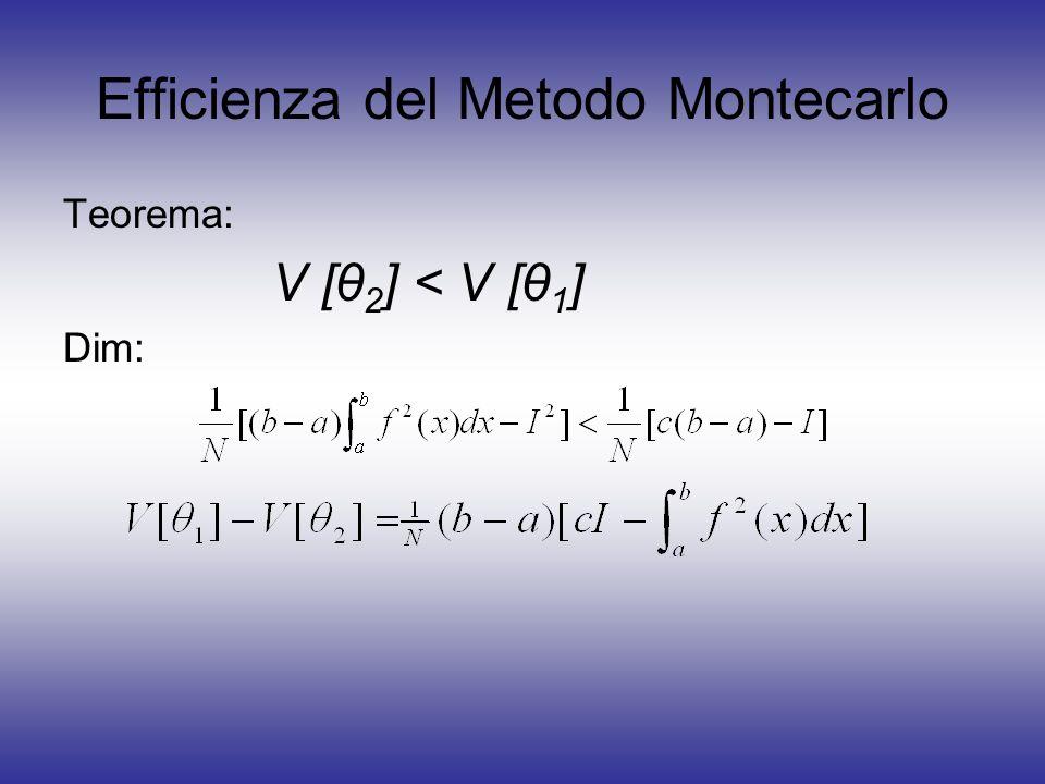 Efficienza del Metodo Montecarlo Teorema: V [θ 2 ] < V [θ 1 ] Dim: