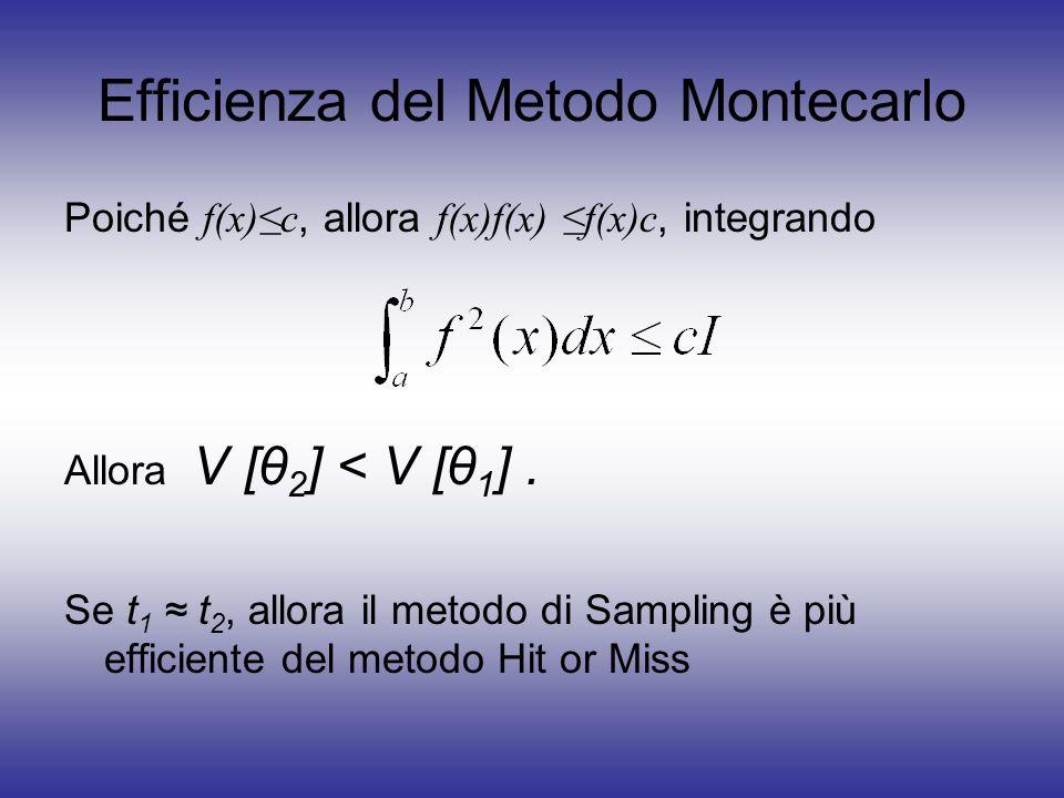 Efficienza del Metodo Montecarlo Poiché f(x)c, allora f(x)f(x) f(x)c, integrando Allora V [θ 2 ] < V [θ 1 ]. Se t 1 t 2, allora il metodo di Sampling