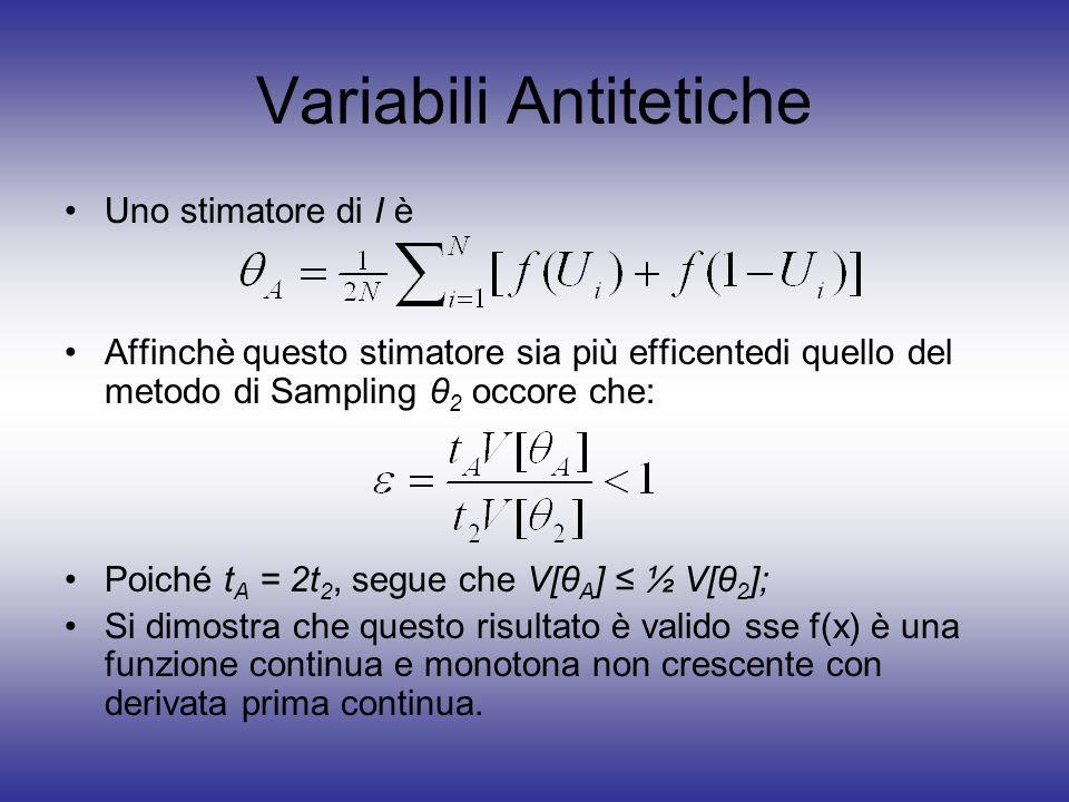 Variabili Antitetiche Uno stimatore di I è Affinchè questo stimatore sia più efficentedi quello del metodo di Sampling θ 2 occore che: Poiché t A = 2t