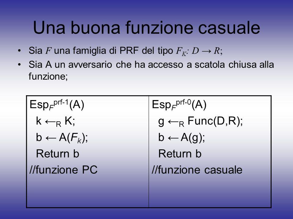Una buona funzione casuale Sia F una famiglia di PRF del tipo F K : D R; Sia A un avversario che ha accesso a scatola chiusa alla funzione; Esp F prf-