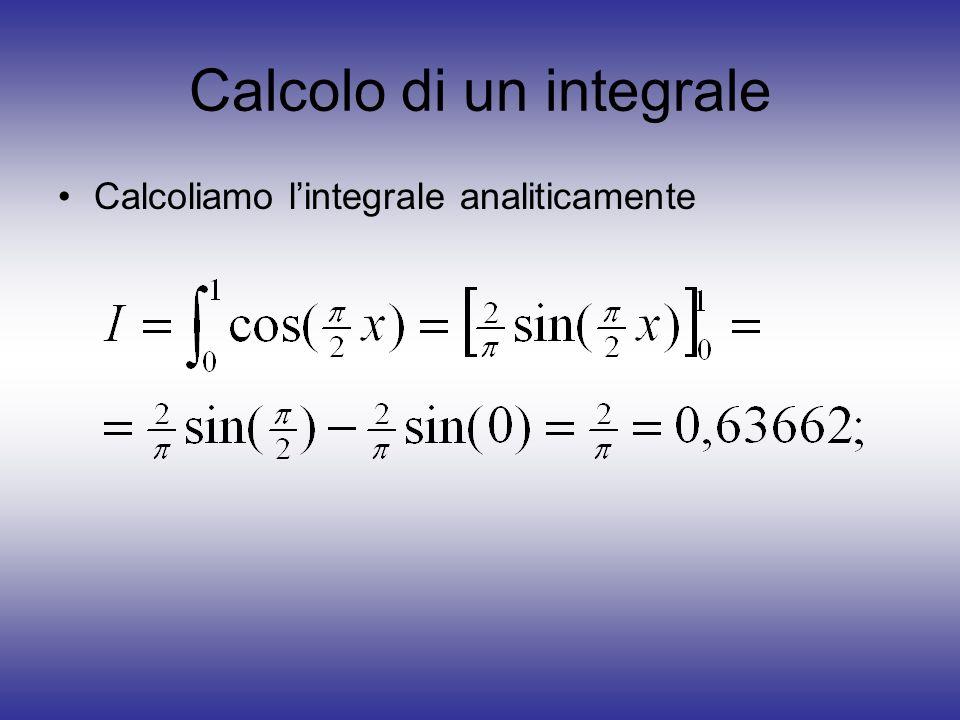 Calcolo di un integrale Calcoliamo lintegrale analiticamente