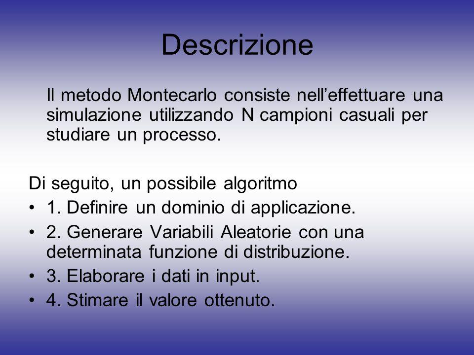 Descrizione Il metodo Montecarlo consiste nelleffettuare una simulazione utilizzando N campioni casuali per studiare un processo. Di seguito, un possi