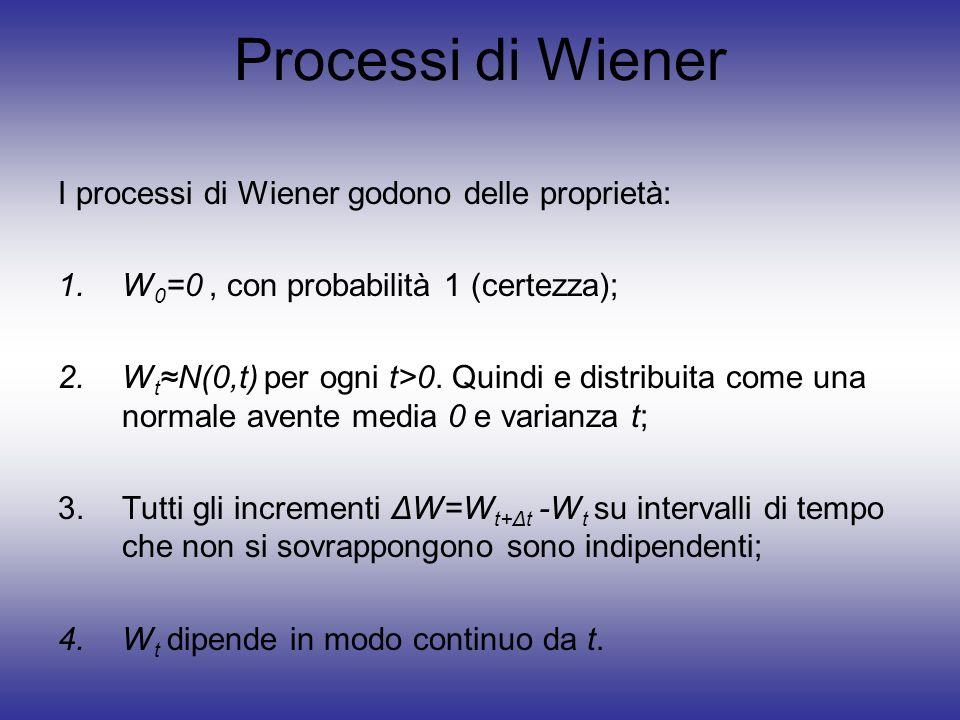 Processi di Wiener I processi di Wiener godono delle proprietà: 1.W 0 =0, con probabilità 1 (certezza); 2.W t N(0,t) per ogni t>0. Quindi e distribuit