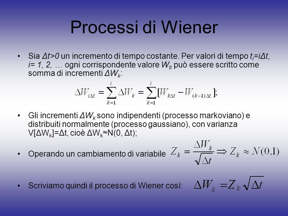 Processi di Wiener Sia Δt>0 un incremento di tempo costante. Per valori di tempo t i =iΔt, i= 1, 2, … ogni corrispondente valore W ti può essere scrit