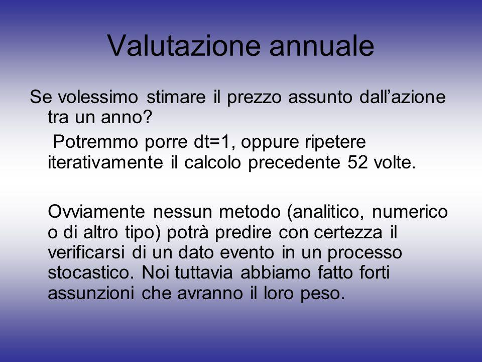 Valutazione annuale Se volessimo stimare il prezzo assunto dallazione tra un anno? Potremmo porre dt=1, oppure ripetere iterativamente il calcolo prec