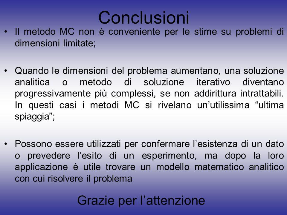 Conclusioni Il metodo MC non è conveniente per le stime su problemi di dimensioni limitate; Quando le dimensioni del problema aumentano, una soluzione