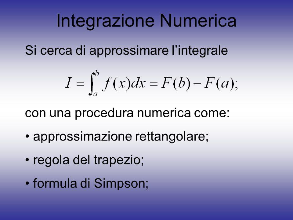 Integrazione Numerica Si cerca di approssimare lintegrale con una procedura numerica come: approssimazione rettangolare; regola del trapezio; formula