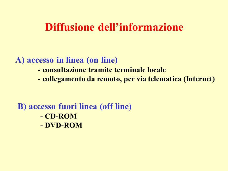 Diffusione dellinformazione A) accesso in linea (on line) - consultazione tramite terminale locale - collegamento da remoto, per via telematica (Internet) B) accesso fuori linea (off line) - CD-ROM - DVD-ROM