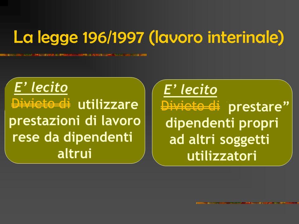 La legge 196/1997 (lavoro interinale) Divieto di utilizzare prestazioni di lavoro rese da dipendenti altrui Divieto di prestare dipendenti propri ad a