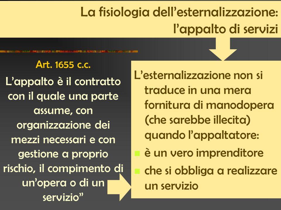 La fisiologia dellesternalizzazione: lappalto di servizi Lesternalizzazione non si traduce in una mera fornitura di manodopera (che sarebbe illecita)