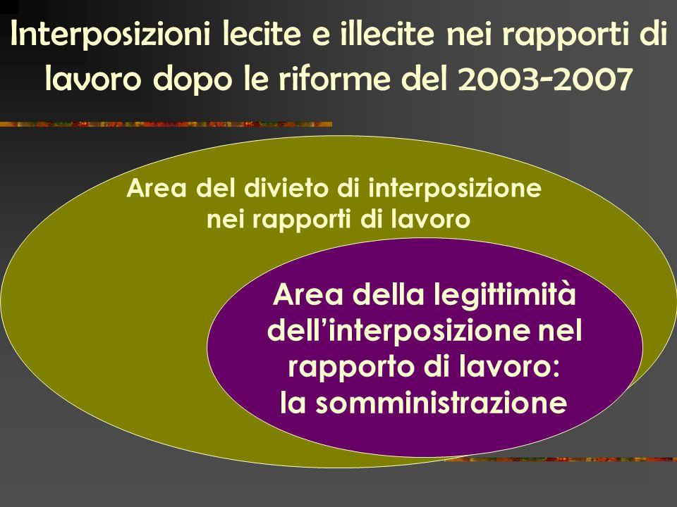 Interposizioni lecite e illecite nei rapporti di lavoro dopo le riforme del 2003-2007 Area del divieto di interposizione nei rapporti di lavoro Area d