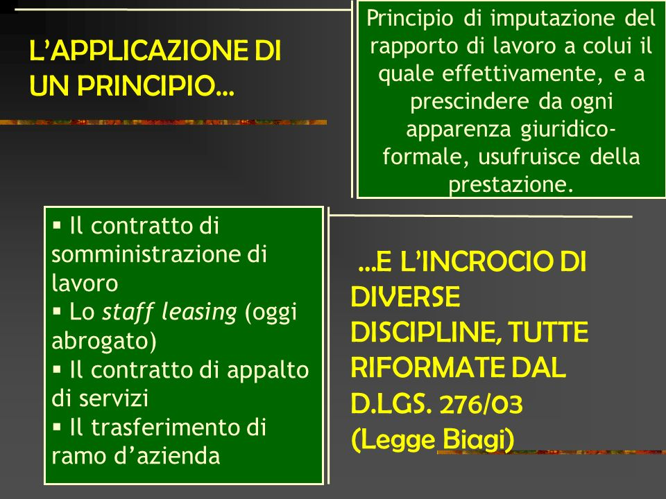 LAPPLICAZIONE DI UN PRINCIPIO… …E LINCROCIO DI DIVERSE DISCIPLINE, TUTTE RIFORMATE DAL D.LGS. 276/03 (Legge Biagi) Principio di imputazione del rappor