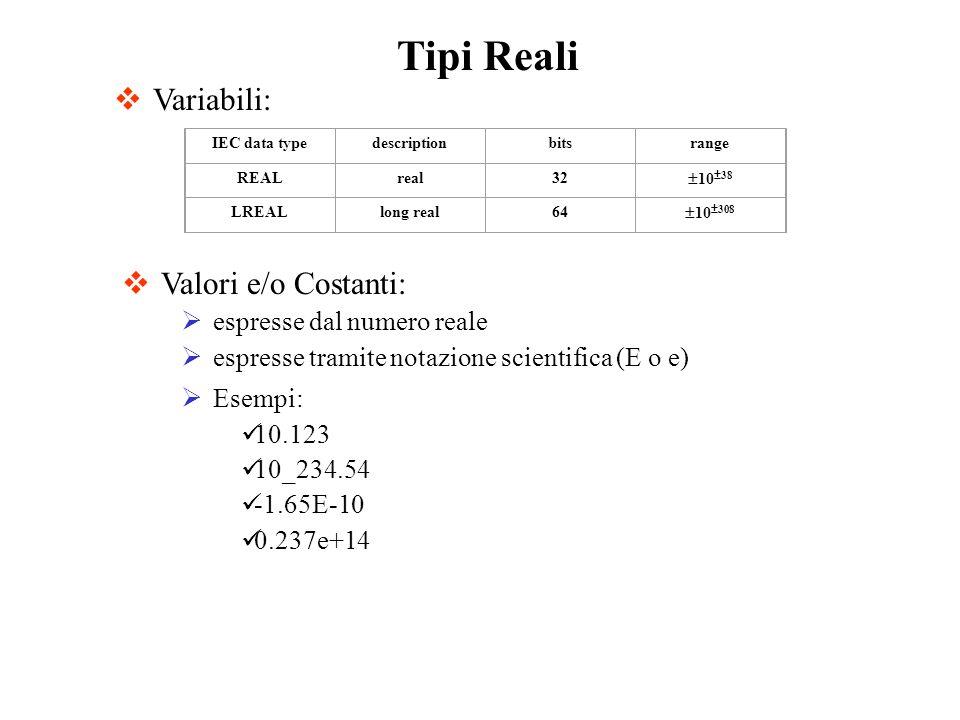 Tipi Reali Valori e/o Costanti: espresse dal numero reale espresse tramite notazione scientifica (E o e) Esempi: 10.123 10_234.54 -1.65E-10 0.237e+14 Variabili: IEC data typedescriptionbitsrange REALreal32 10 38 LREALlong real64 10 308