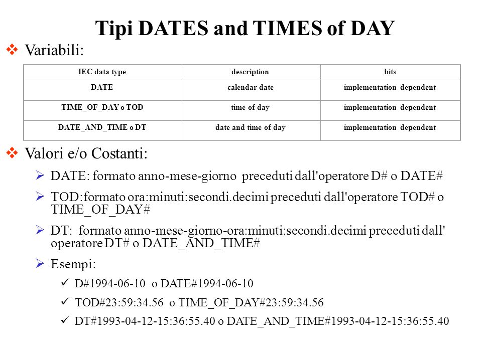 Tipi DATES and TIMES of DAY Valori e/o Costanti: DATE: formato anno-mese-giorno preceduti dall operatore D# o DATE# TOD:formato ora:minuti:secondi.decimi preceduti dall operatore TOD# o TIME_OF_DAY# DT: formato anno-mese-giorno-ora:minuti:secondi.decimi preceduti dall operatore DT# o DATE_AND_TIME# Esempi: D# o DATE# TOD#23:59:34.56 o TIME_OF_DAY#23:59:34.56 DT# :36:55.40 o DATE_AND_TIME# :36:55.40 Variabili: IEC data typedescriptionbits DATEcalendar dateimplementation dependent TIME_OF_DAY o TODtime of dayimplementation dependent DATE_AND_TIME o DTdate and time of dayimplementation dependent