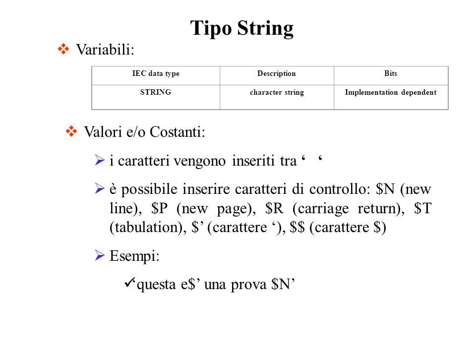 Tipo String Valori e/o Costanti: i caratteri vengono inseriti tra è possibile inserire caratteri di controllo: $N (new line), $P (new page), $R (carriage return), $T (tabulation), $ (carattere ), $$ (carattere $) Esempi: questa e$ una prova $N Variabili: IEC data typeDescriptionBits STRINGcharacter stringImplementation dependent
