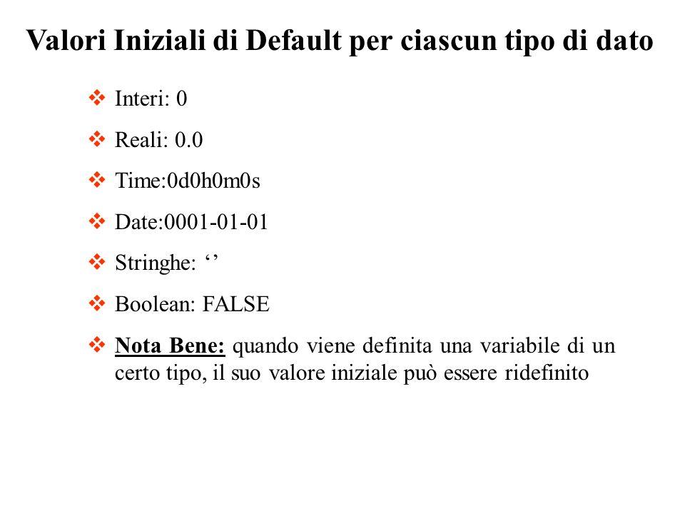 Valori Iniziali di Default per ciascun tipo di dato Interi: 0 Reali: 0.0 Time:0d0h0m0s Date:0001-01-01 Stringhe: Boolean: FALSE Nota Bene: quando viene definita una variabile di un certo tipo, il suo valore iniziale può essere ridefinito