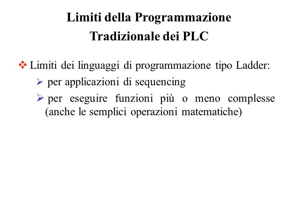 Limiti dei linguaggi di programmazione tipo Ladder: per applicazioni di sequencing per eseguire funzioni più o meno complesse (anche le semplici operazioni matematiche) Limiti della Programmazione Tradizionale dei PLC