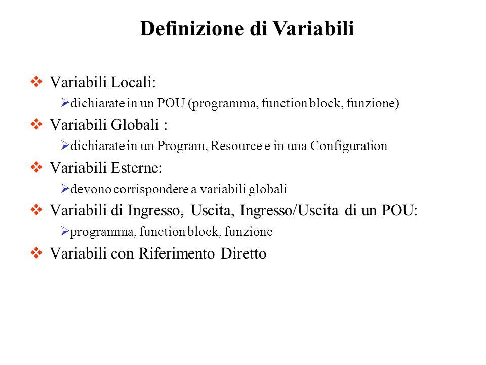 Variabili Locali: dichiarate in un POU (programma, function block, funzione) Variabili Globali : dichiarate in un Program, Resource e in una Configuration Variabili Esterne: devono corrispondere a variabili globali Variabili di Ingresso, Uscita, Ingresso/Uscita di un POU: programma, function block, funzione Variabili con Riferimento Diretto Definizione di Variabili