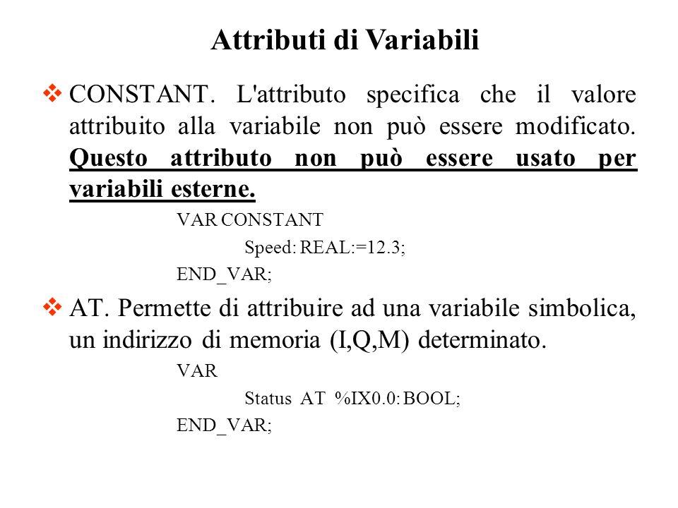 CONSTANT. L attributo specifica che il valore attribuito alla variabile non può essere modificato.