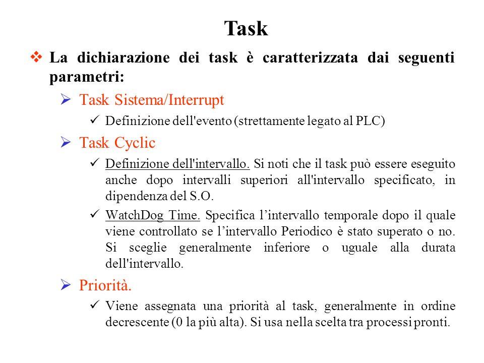 La dichiarazione dei task è caratterizzata dai seguenti parametri: Task Sistema/Interrupt Definizione dell evento (strettamente legato al PLC) Task Cyclic Definizione dell intervallo.