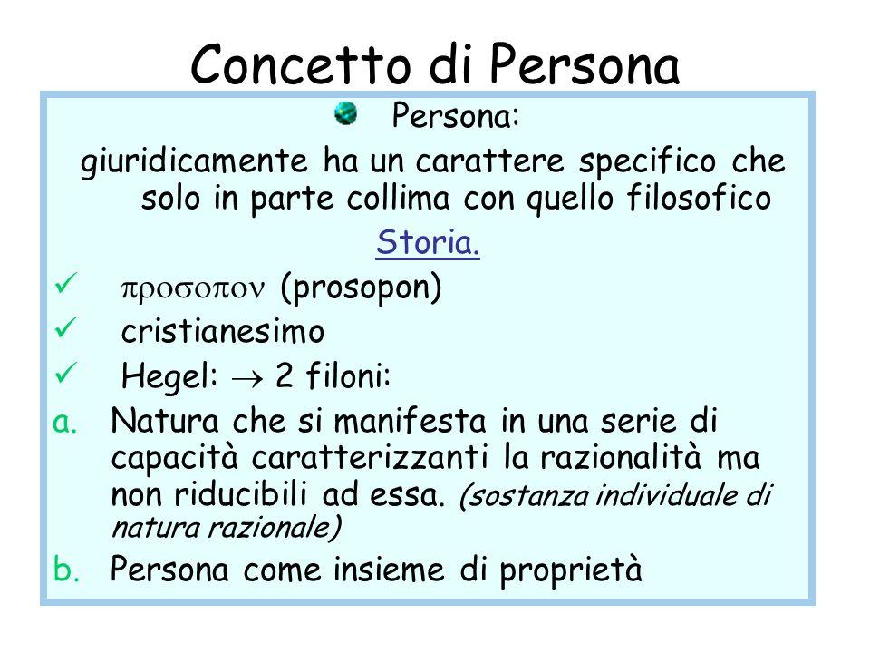 Concetto di Persona Persona: giuridicamente ha un carattere specifico che solo in parte collima con quello filosofico Storia. (prosopon) cristianesimo