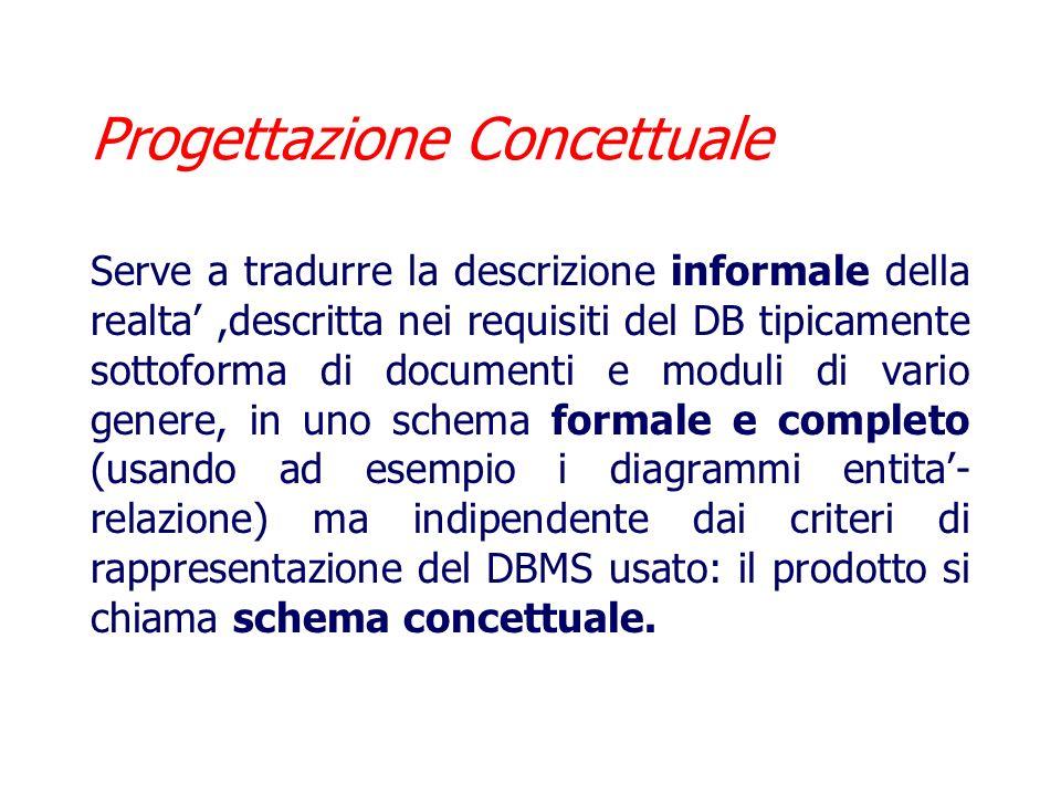 Progettazione La progettazione di un DB consta di tre passi: Progettazione concettuale Progettazione logica Progettazione fisica
