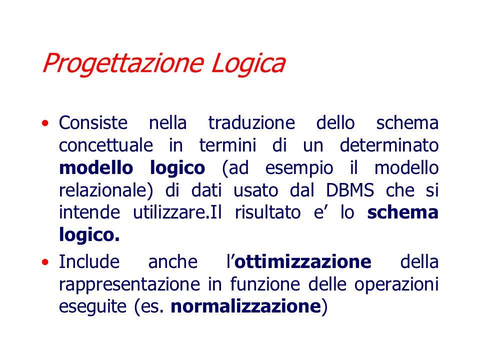 Progettazione Concettuale Serve a tradurre la descrizione informale della realta,descritta nei requisiti del DB tipicamente sottoforma di documenti e