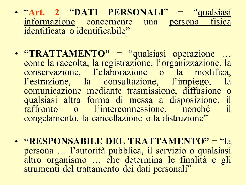 Art. 2 DATI PERSONALI = qualsiasi informazione concernente una persona fisica identificata o identificabile TRATTAMENTO = qualsiasi operazione … come