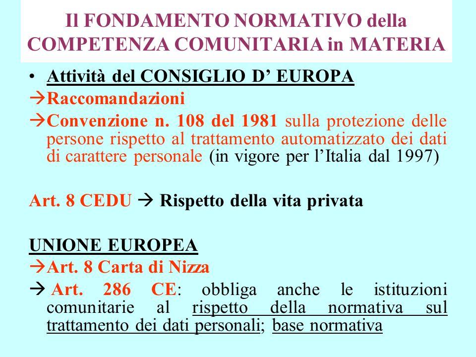 Il FONDAMENTO NORMATIVO della COMPETENZA COMUNITARIA in MATERIA Attività del CONSIGLIO D EUROPA Raccomandazioni Convenzione n. 108 del 1981 sulla prot