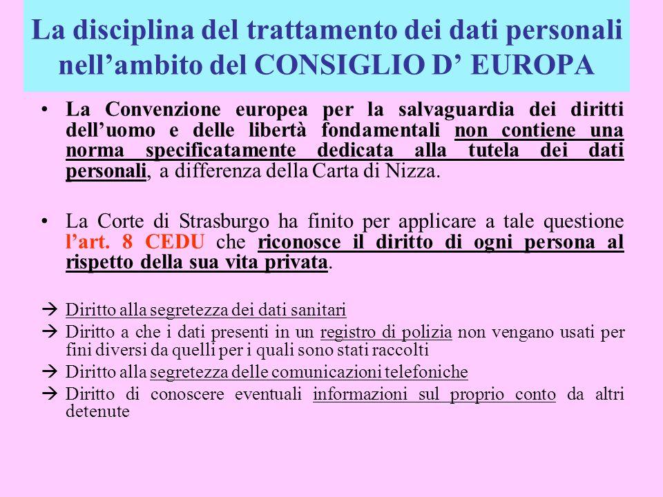 La disciplina del trattamento dei dati personali nellambito del CONSIGLIO D EUROPA La Convenzione europea per la salvaguardia dei diritti delluomo e d