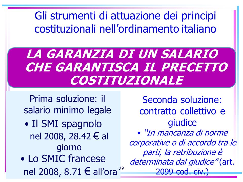 Gli strumenti di attuazione dei principi costituzionali nellordinamento italiano Prima soluzione: il salario minimo legale Il SMI spagnolo nel 2008, 2