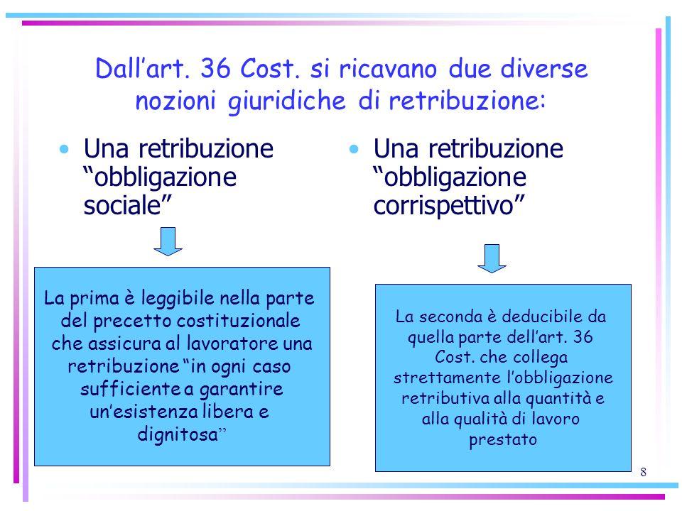 8 Dallart. 36 Cost. si ricavano due diverse nozioni giuridiche di retribuzione: Una retribuzione obbligazione sociale Una retribuzione obbligazione co