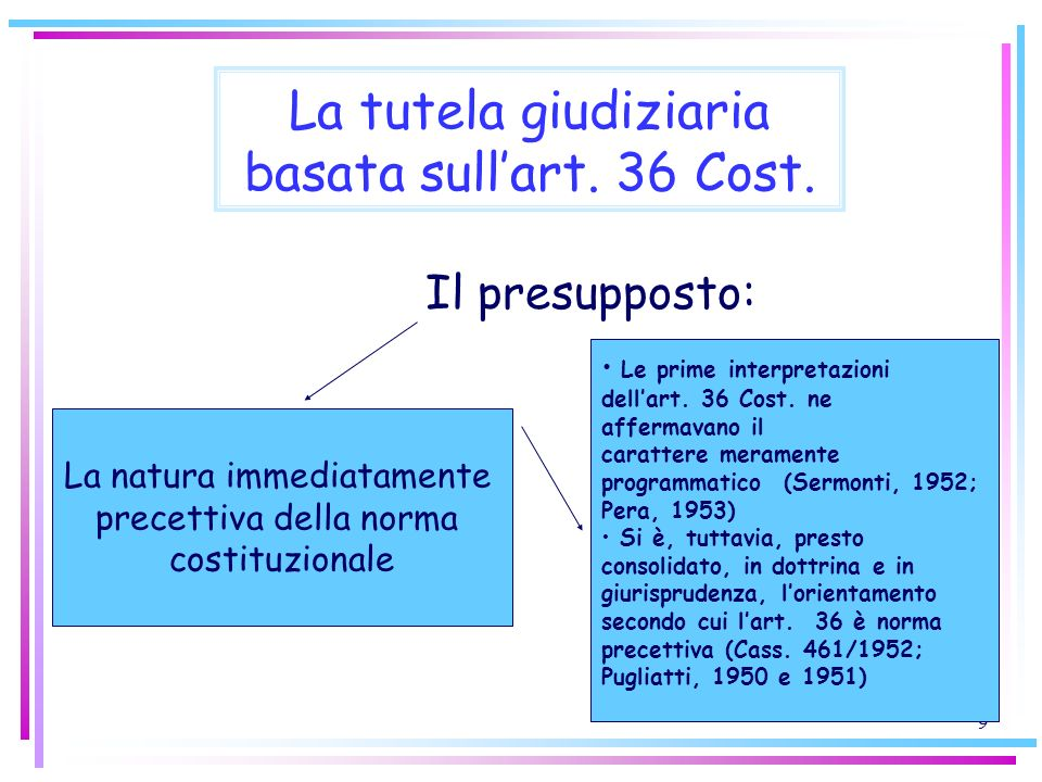 9 La tutela giudiziaria basata sullart. 36 Cost. Il presupposto: La natura immediatamente precettiva della norma costituzionale Le prime interpretazio