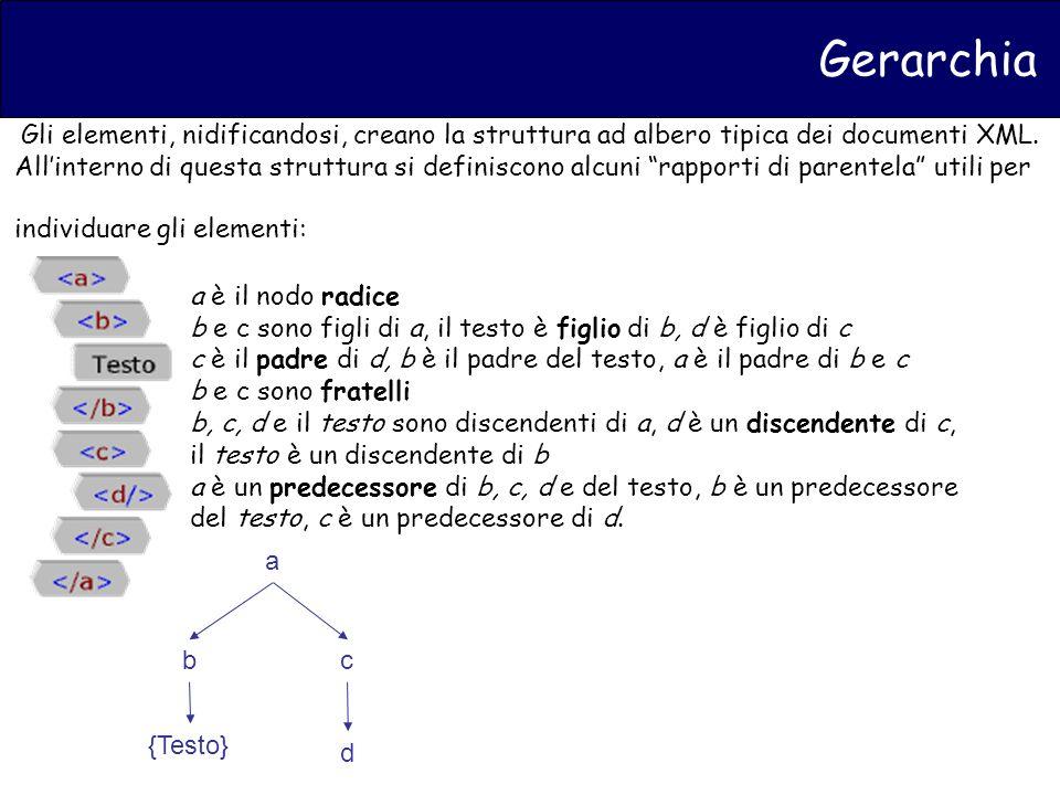 Gerarchia Gli elementi, nidificandosi, creano la struttura ad albero tipica dei documenti XML.