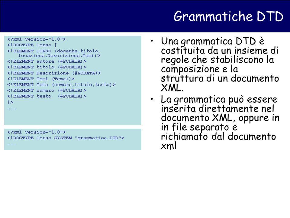 Grammatiche DTD <!DOCTYPE Corso [ ]>...