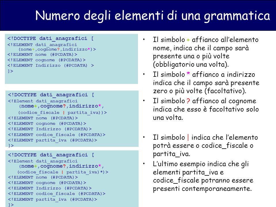 Numero degli elementi di una grammatica Il simbolo + affianco allelemento nome, indica che il campo sarà presente una o più volte (obbligatorio una volta).