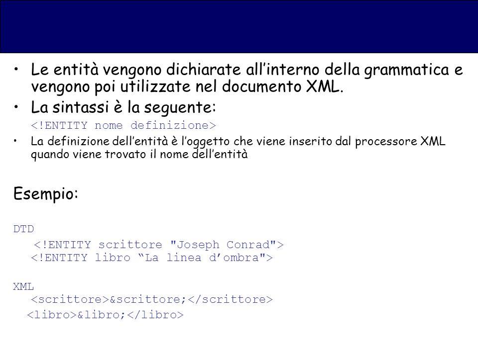 Le entità vengono dichiarate allinterno della grammatica e vengono poi utilizzate nel documento XML.