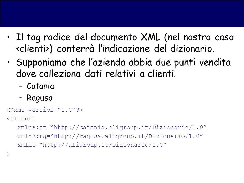 Il tag radice del documento XML (nel nostro caso ) conterrà lindicazione del dizionario.